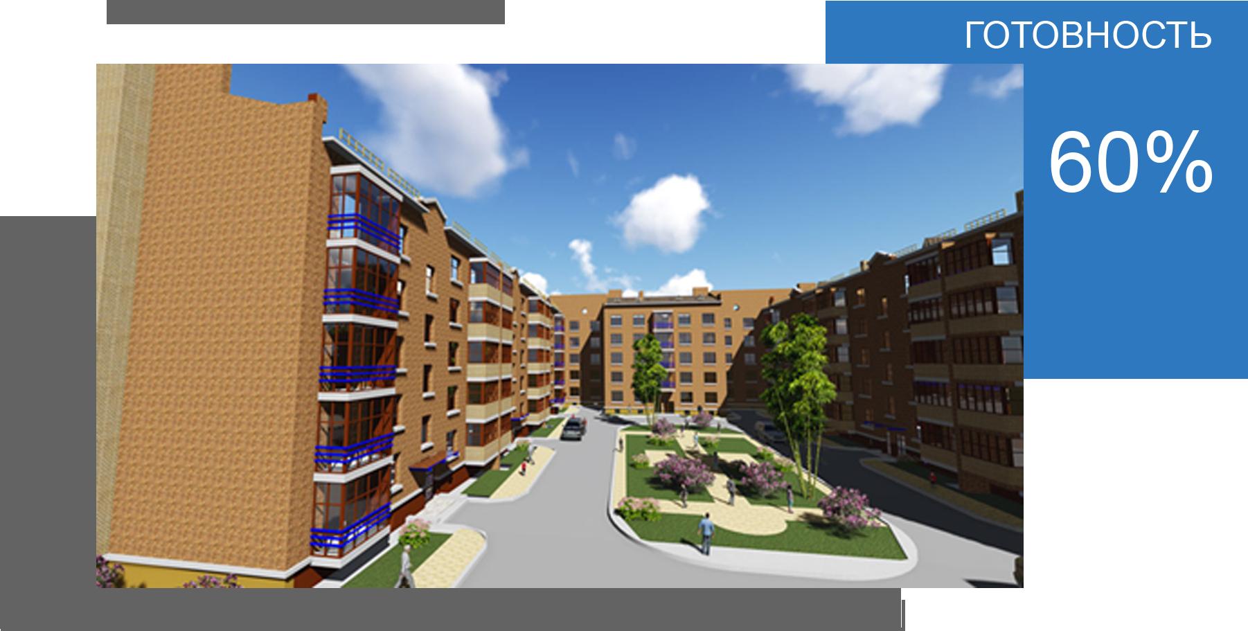 Этапы строительства, строительная компания Кит, Владкавказ