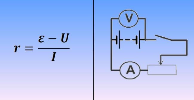 Внутренний резистор - ОАО Алагирский Завод Сопротивления